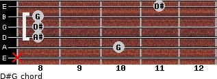 D#/G for guitar on frets x, 10, 8, 8, 8, 11