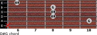 D#/G for guitar on frets x, 10, 8, 8, 8, 6