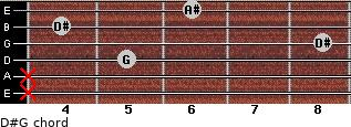 D#/G for guitar on frets x, x, 5, 8, 4, 6