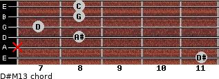 D#M13 for guitar on frets 11, x, 8, 7, 8, 8