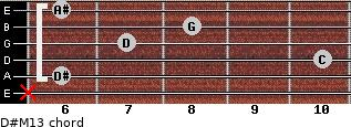 D#M13 for guitar on frets x, 6, 10, 7, 8, 6