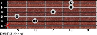 D#M13 for guitar on frets x, 6, 5, 7, 8, 8