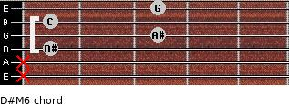 D#M6 for guitar on frets x, x, 1, 3, 1, 3