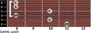 D#M6(add9) for guitar on frets 11, 10, 8, 10, 8, 8