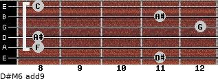 D#M6(add9) for guitar on frets 11, 8, 8, 12, 11, 8