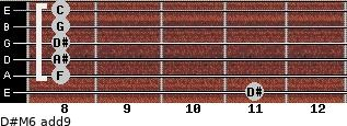 D#M6(add9) for guitar on frets 11, 8, 8, 8, 8, 8