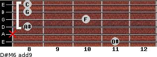 D#M6(add9) for guitar on frets 11, x, 8, 10, 8, 8