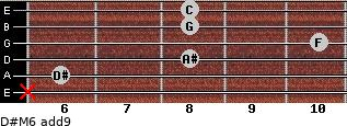 D#M6(add9) for guitar on frets x, 6, 8, 10, 8, 8