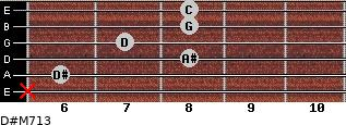 D#M7/13 for guitar on frets x, 6, 8, 7, 8, 8