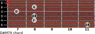 D#M7/9 for guitar on frets 11, 8, 8, 7, 8, x