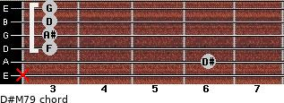 D#M7/9 for guitar on frets x, 6, 3, 3, 3, 3