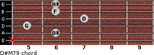 D#M7/9 for guitar on frets x, 6, 5, 7, 6, 6