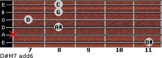 D#M7(add6) for guitar on frets 11, x, 8, 7, 8, 8