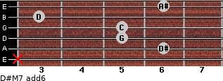 D#M7(add6) for guitar on frets x, 6, 5, 5, 3, 6
