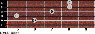 D#M7(add6) for guitar on frets x, 6, 5, 7, 8, 8