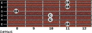 D#Maj6 for guitar on frets 11, 10, 10, 8, 11, 11