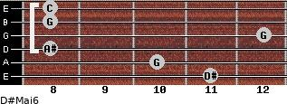 D#Maj6 for guitar on frets 11, 10, 8, 12, 8, 8