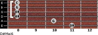 D#Maj6 for guitar on frets 11, 10, 8, 8, 8, 8