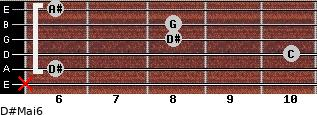 D#Maj6 for guitar on frets x, 6, 10, 8, 8, 6