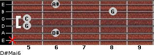D#Maj6 for guitar on frets x, 6, 5, 5, 8, 6