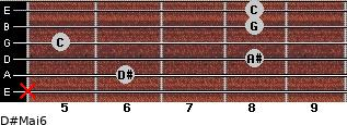 D#Maj6 for guitar on frets x, 6, 8, 5, 8, 8