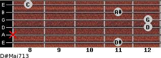D#Maj7/13 for guitar on frets 11, x, 12, 12, 11, 8