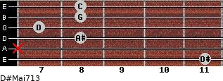 D#Maj7/13 for guitar on frets 11, x, 8, 7, 8, 8