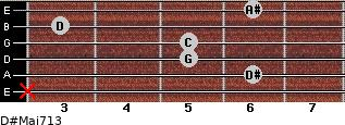 D#Maj7/13 for guitar on frets x, 6, 5, 5, 3, 6