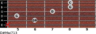 D#Maj7/13 for guitar on frets x, 6, 5, 7, 8, 8