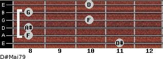 D#Maj7/9 for guitar on frets 11, 8, 8, 10, 8, 10