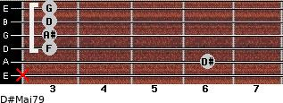 D#Maj7/9 for guitar on frets x, 6, 3, 3, 3, 3