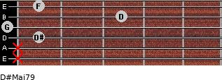 D#Maj7/9 for guitar on frets x, x, 1, 0, 3, 1
