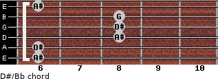 D#/Bb for guitar on frets 6, 6, 8, 8, 8, 6