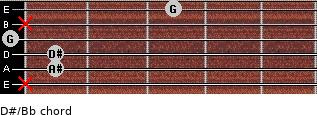 D#/Bb for guitar on frets x, 1, 1, 0, x, 3