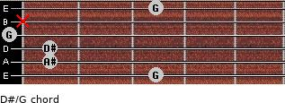 D#/G for guitar on frets 3, 1, 1, 0, x, 3