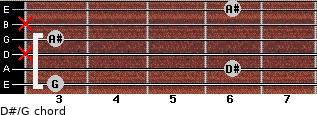 D#/G for guitar on frets 3, 6, x, 3, x, 6