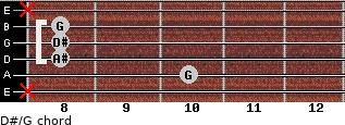 D#/G for guitar on frets x, 10, 8, 8, 8, x