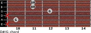 D#/G for guitar on frets x, 10, x, 12, 11, 11
