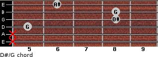 D#/G for guitar on frets x, x, 5, 8, 8, 6