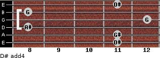 D# add(4) for guitar on frets 11, 11, 8, 12, 8, 11