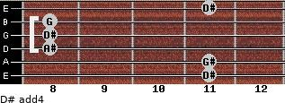 D# add(4) for guitar on frets 11, 11, 8, 8, 8, 11