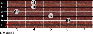 D# add(4) for guitar on frets x, 6, 5, 3, 4, 4