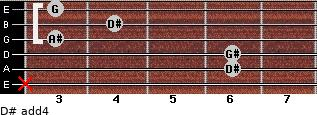 D# add(4) for guitar on frets x, 6, 6, 3, 4, 3