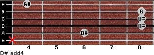 D# add(4) for guitar on frets x, 6, 8, 8, 8, 4