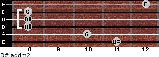 D# add(m2) for guitar on frets 11, 10, 8, 8, 8, 12
