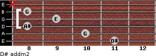 D# add(m2) for guitar on frets 11, 10, 8, 9, 8, x