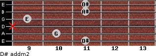 D# add(m2) for guitar on frets 11, 10, x, 9, 11, 11