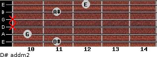 D# add(m2) for guitar on frets 11, 10, x, x, 11, 12