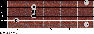 D# add(m2) for guitar on frets 11, 7, 8, 8, 8, 11
