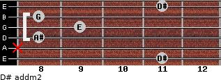 D# add(m2) for guitar on frets 11, x, 8, 9, 8, 11